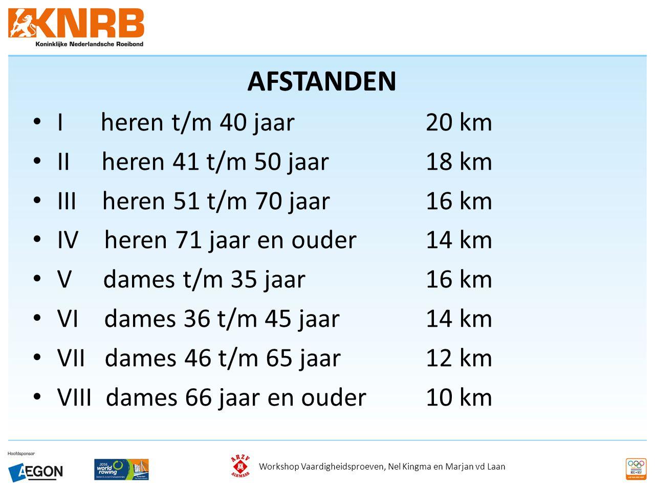 AFSTANDEN I heren t/m 40 jaar 20 km II heren 41 t/m 50 jaar 18 km
