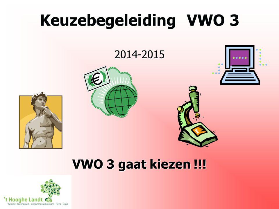Keuzebegeleiding VWO 3 2014-2015