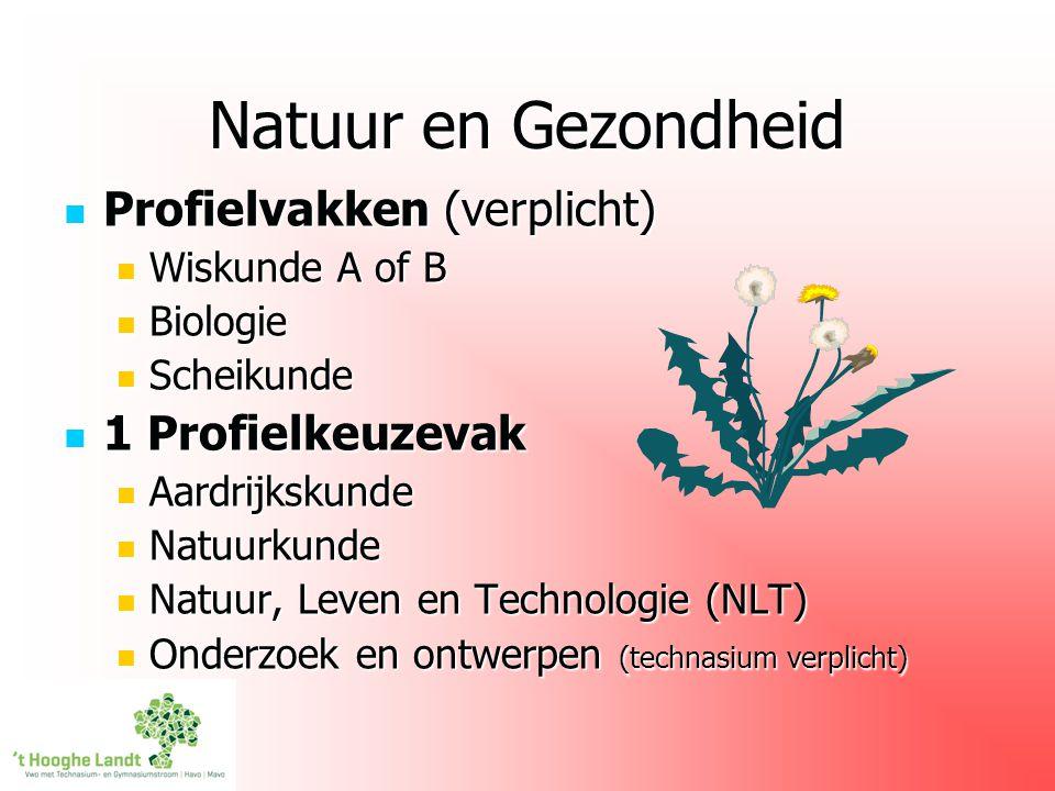 Natuur en Gezondheid Profielvakken (verplicht) 1 Profielkeuzevak