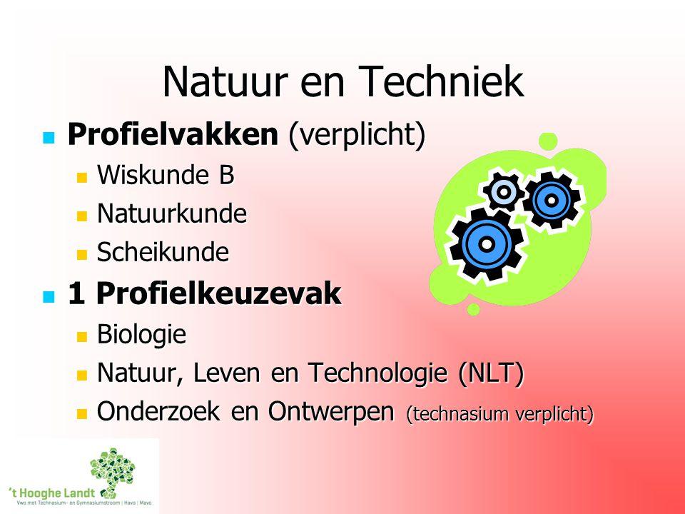 Natuur en Techniek Profielvakken (verplicht) 1 Profielkeuzevak