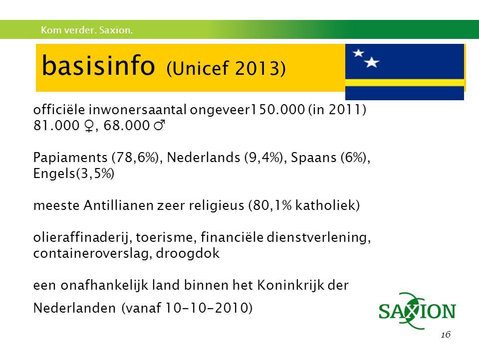 basisinfo (Unicef 2013) officiële inwonersaantal ongeveer150.000 (in 2011) 81.000 ♀, 68.000 ♂