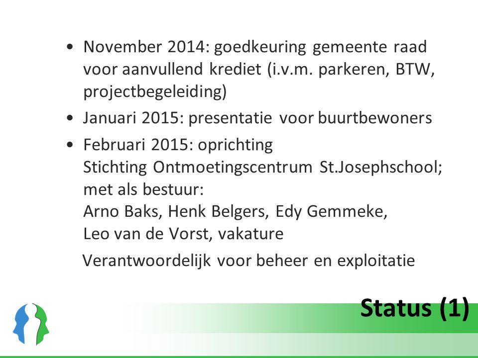 November 2014: goedkeuring gemeente raad voor aanvullend krediet (i. v