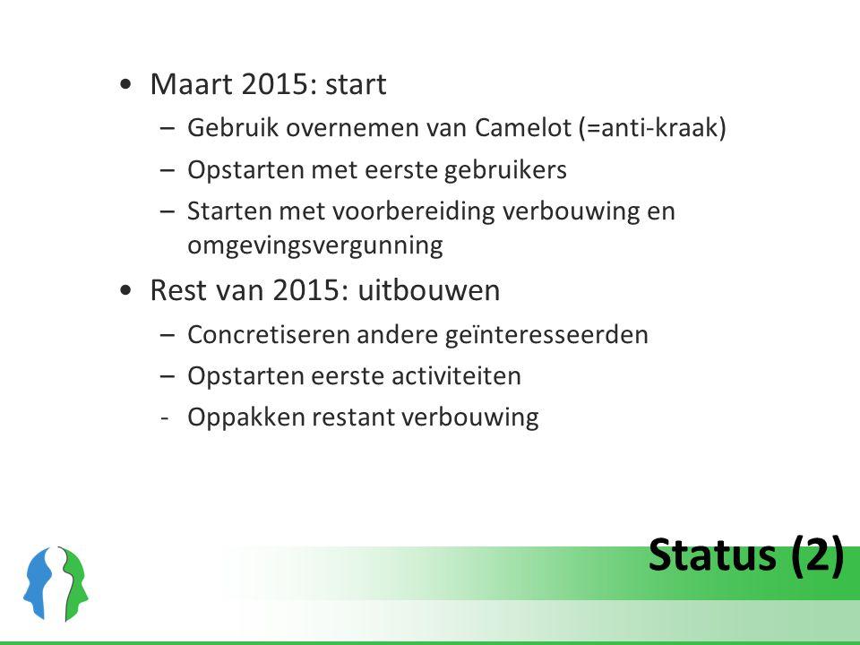 Status (2) Maart 2015: start Rest van 2015: uitbouwen