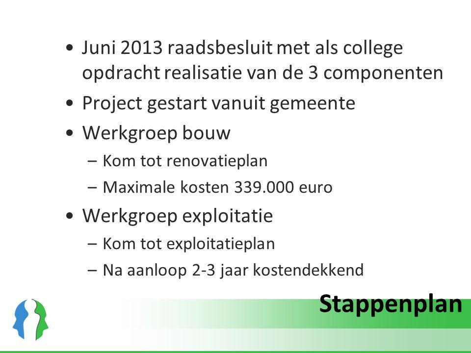 Juni 2013 raadsbesluit met als college opdracht realisatie van de 3 componenten
