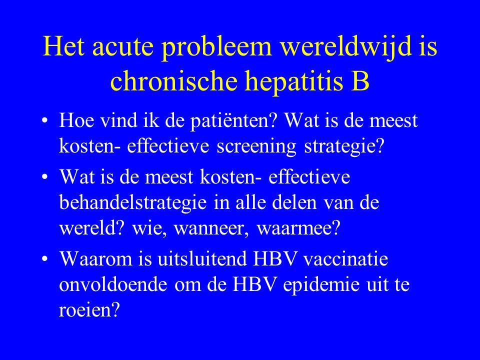 Het acute probleem wereldwijd is chronische hepatitis B