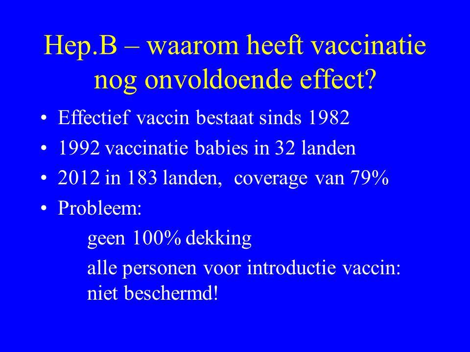 Hep.B – waarom heeft vaccinatie nog onvoldoende effect