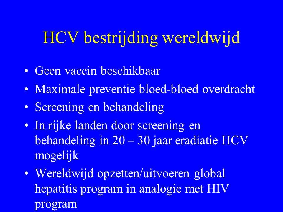 HCV bestrijding wereldwijd