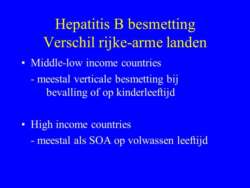 Hepatitis B besmetting Verschil rijke-arme landen