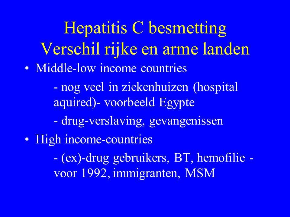 Hepatitis C besmetting Verschil rijke en arme landen