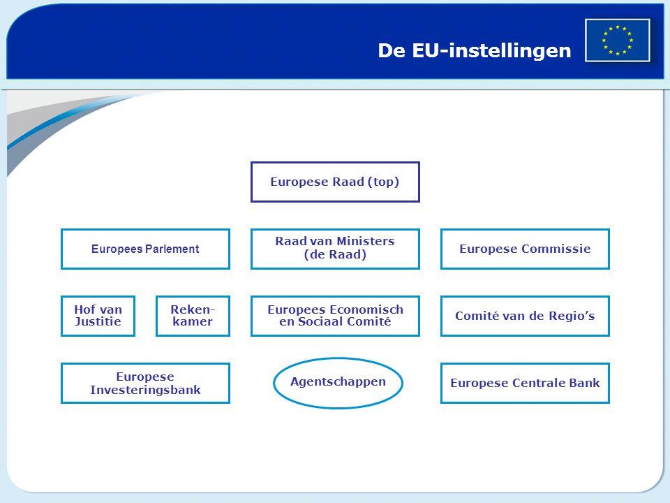 De Europese Unie 500 Miljoen Mensen 28 Landen Ppt