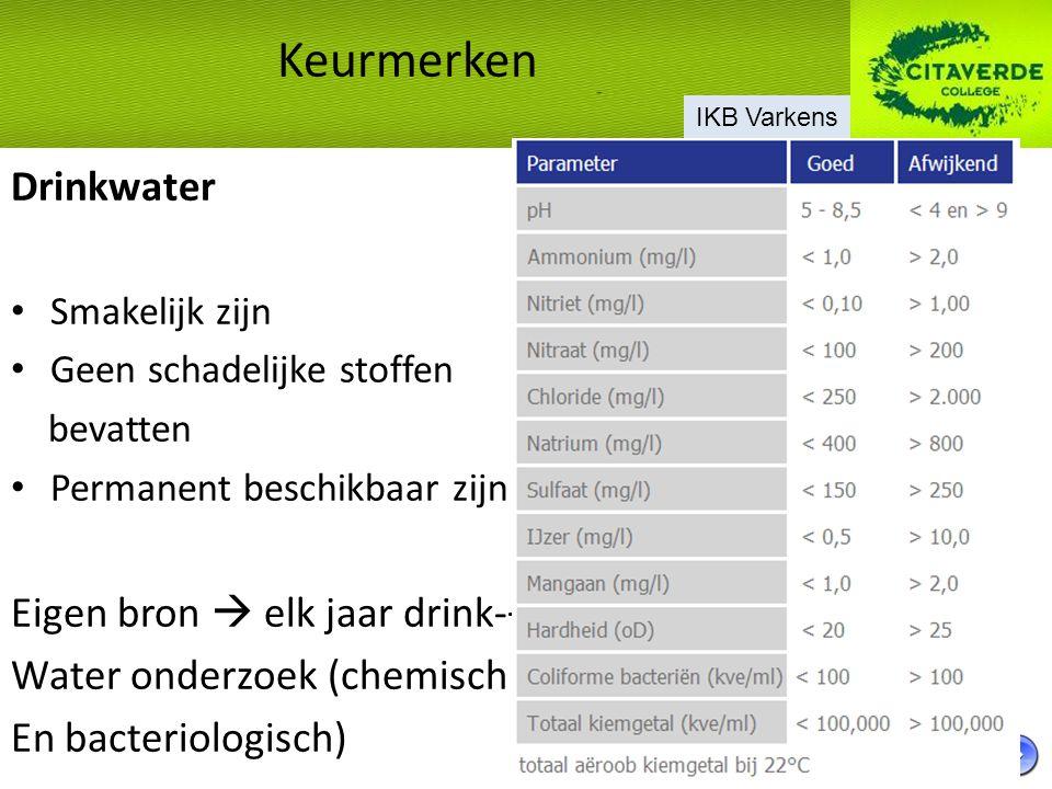 Keurmerken Drinkwater Eigen bron  elk jaar drink-+