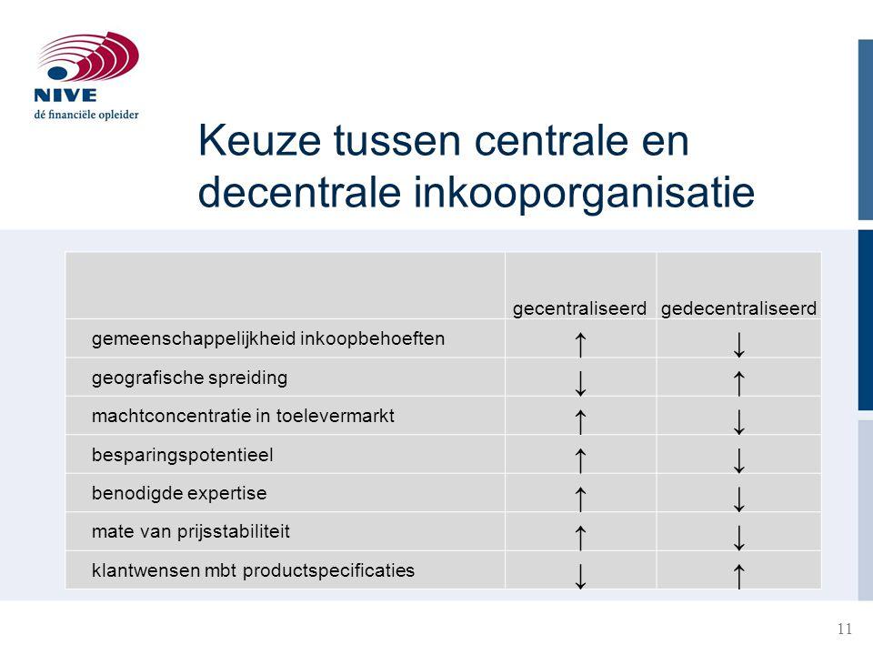 Keuze tussen centrale en decentrale inkooporganisatie