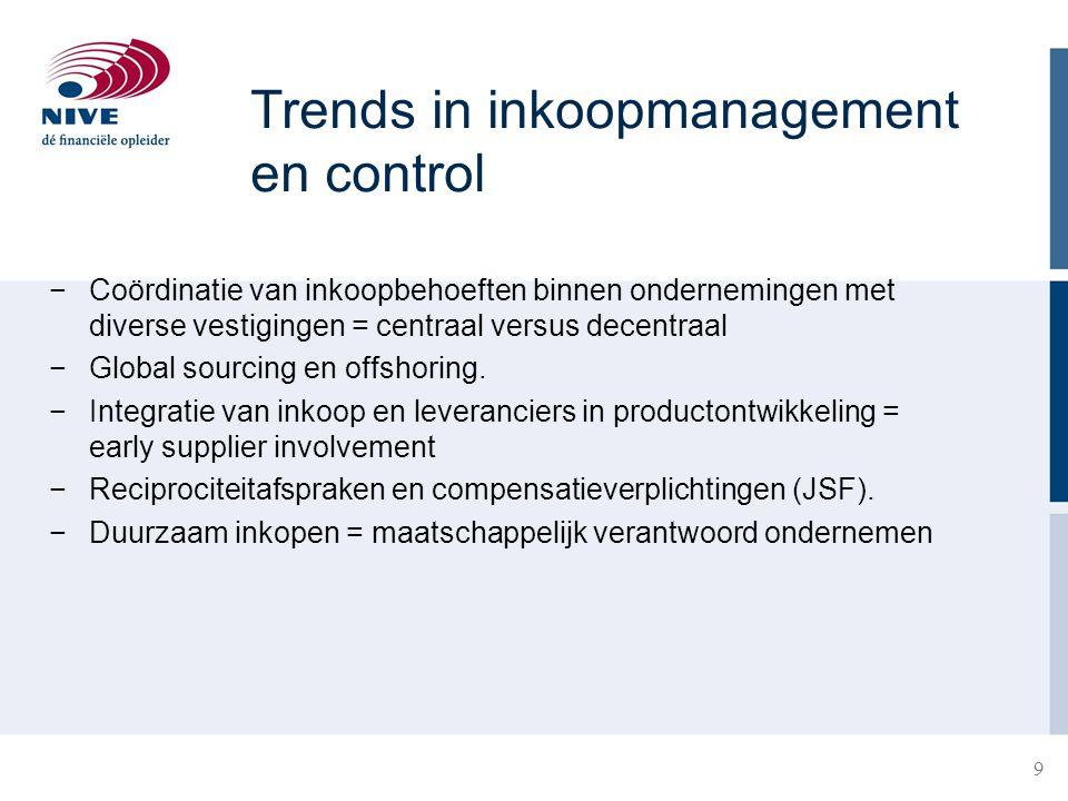 Trends in inkoopmanagement en control
