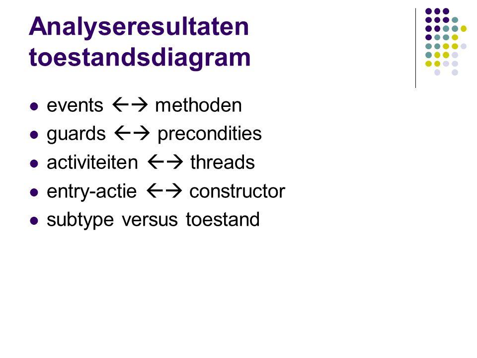 Analyseresultaten toestandsdiagram