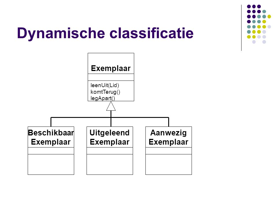 Dynamische classificatie