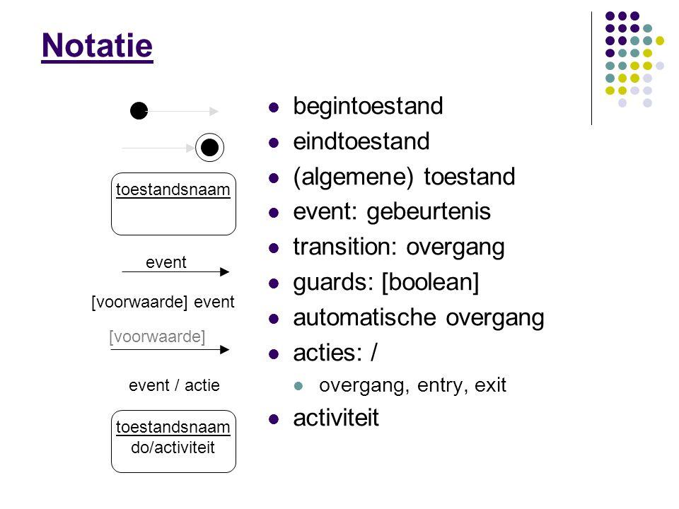 Notatie begintoestand eindtoestand (algemene) toestand