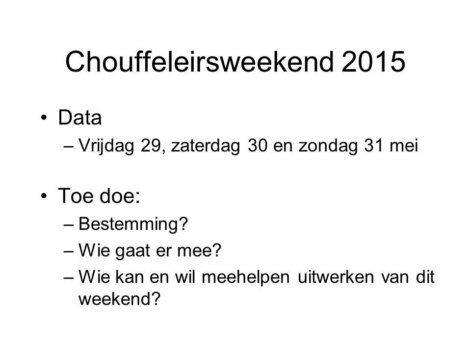 Chouffeleirsweekend 2015 Data Toe doe: