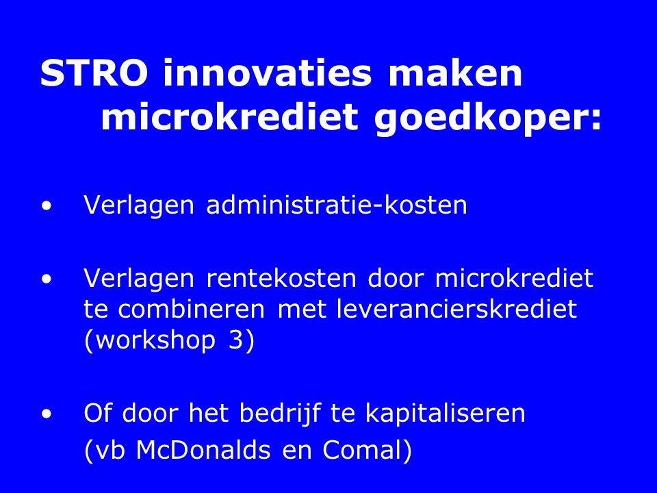 STRO innovaties maken microkrediet goedkoper: