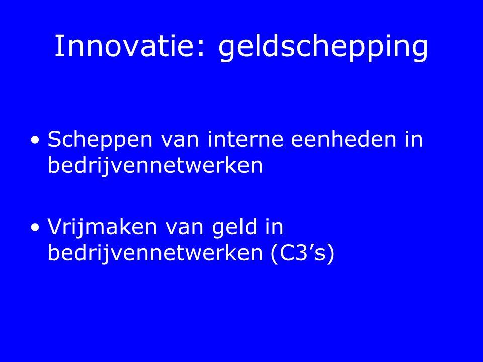 Innovatie: geldschepping