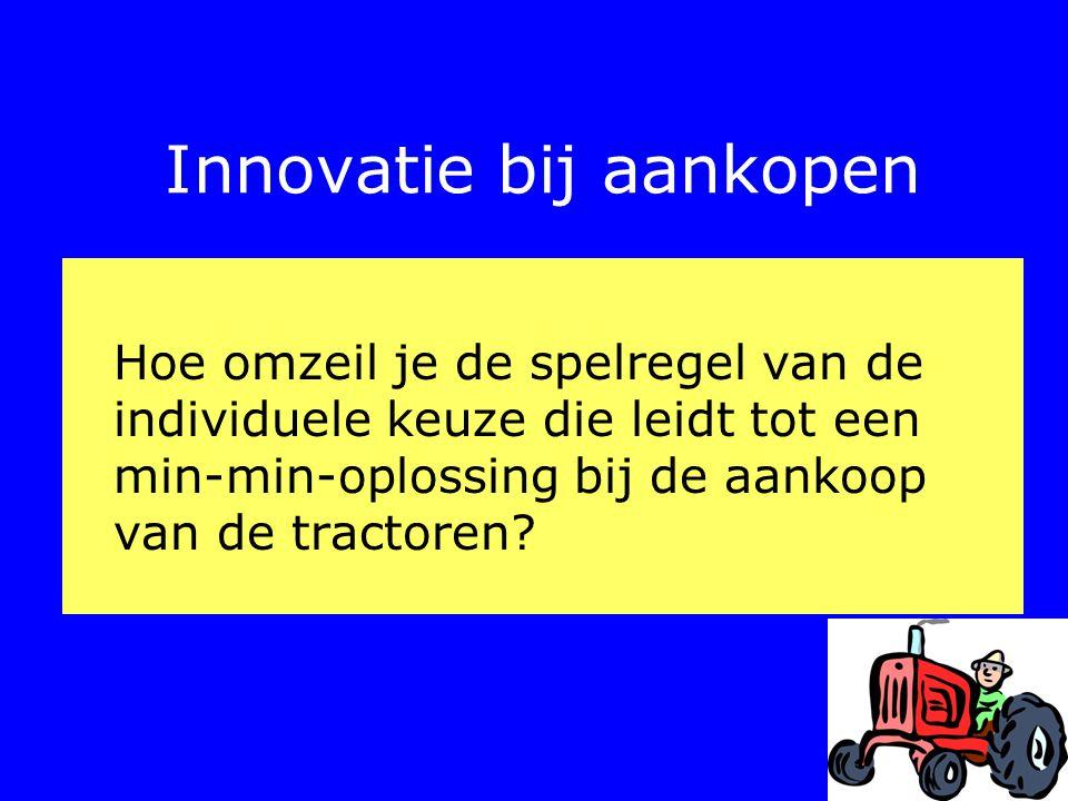 Innovatie bij aankopen