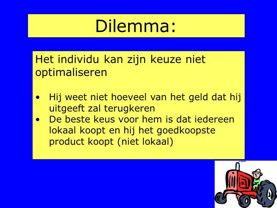 Dilemma: Het individu kan zijn keuze niet optimaliseren