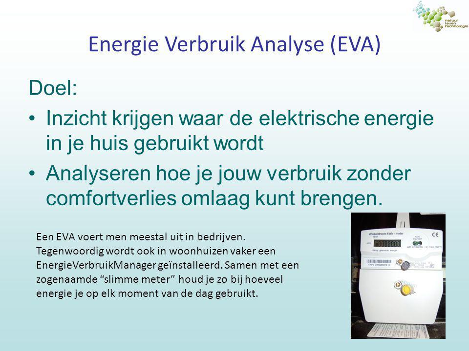 Energie Verbruik Analyse (EVA)
