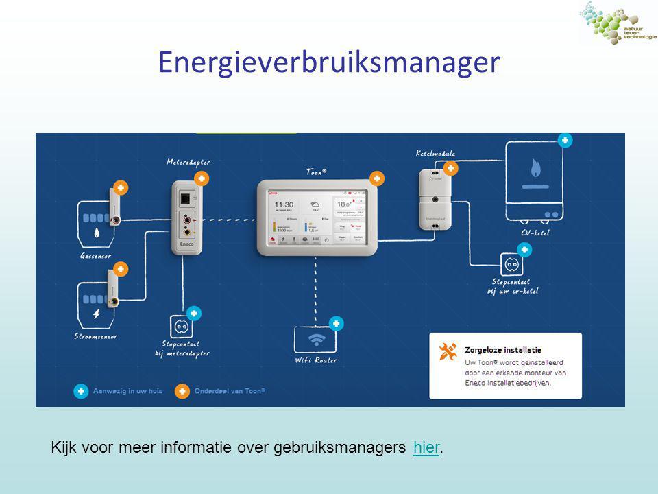 Energieverbruiksmanager