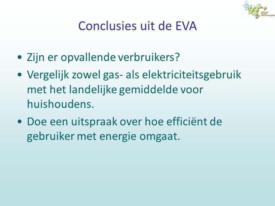 Conclusies uit de EVA Zijn er opvallende verbruikers