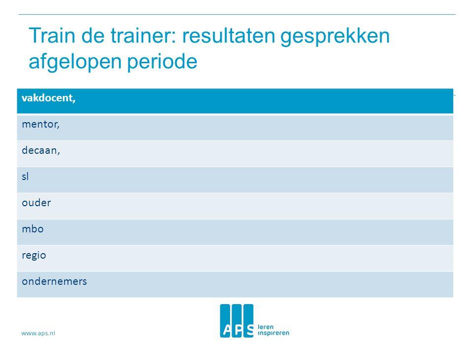 Train de trainer: resultaten gesprekken afgelopen periode