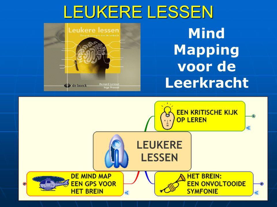 Mind Mapping voor de Leerkracht