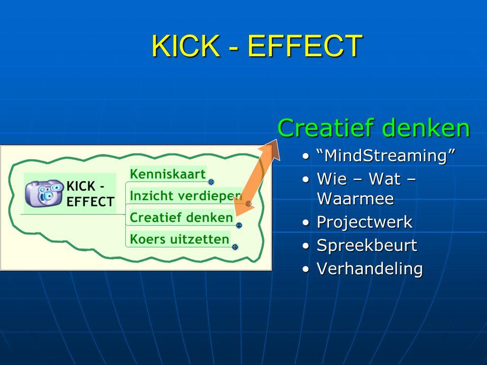 KICK - EFFECT Creatief denken MindStreaming Wie – Wat – Waarmee