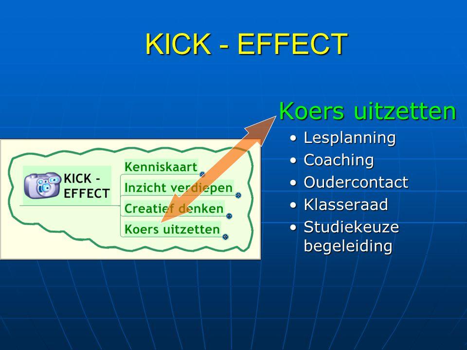 KICK - EFFECT Koers uitzetten Lesplanning Coaching Oudercontact