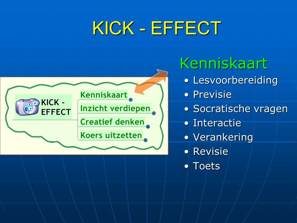 KICK - EFFECT Kenniskaart Lesvoorbereiding Previsie Socratische vragen
