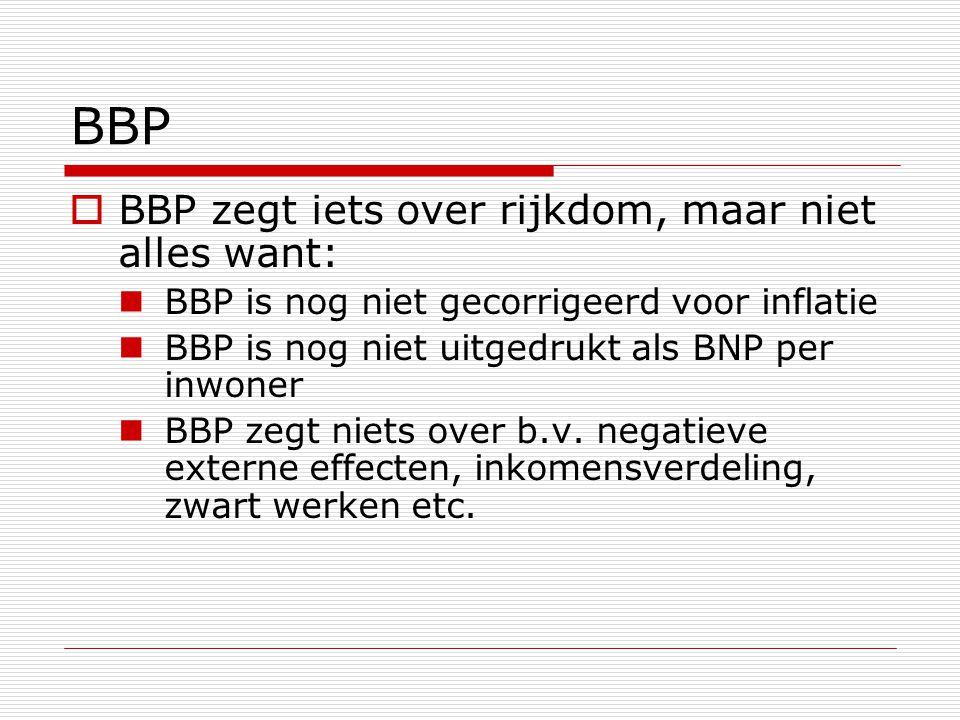 BBP BBP zegt iets over rijkdom, maar niet alles want: