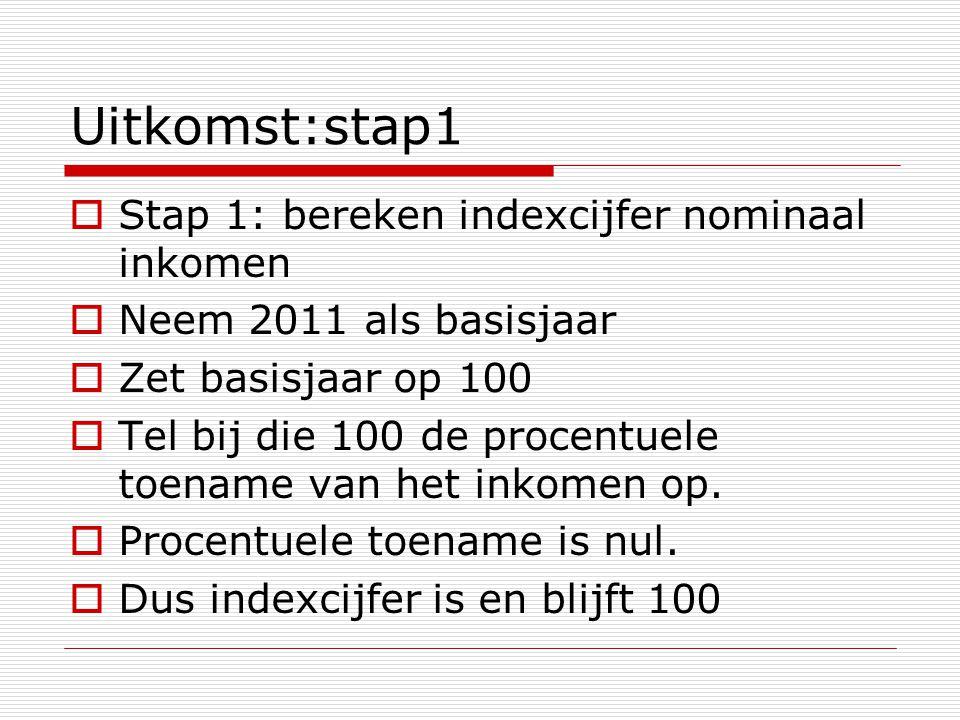 Uitkomst:stap1 Stap 1: bereken indexcijfer nominaal inkomen