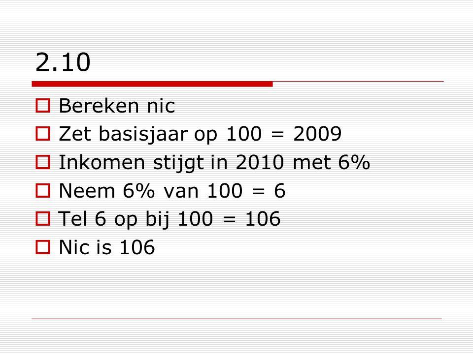 2.10 Bereken nic Zet basisjaar op 100 = 2009