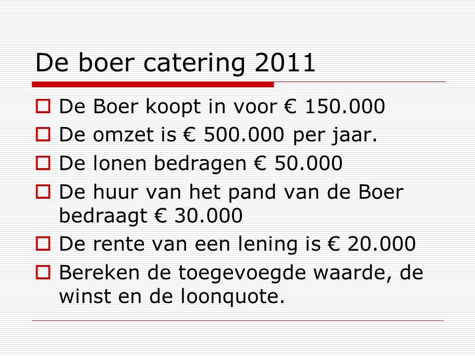 De boer catering 2011 De Boer koopt in voor € 150.000