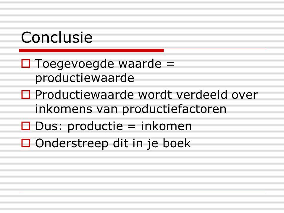 Conclusie Toegevoegde waarde = productiewaarde