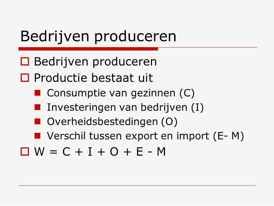 Bedrijven produceren Bedrijven produceren Productie bestaat uit
