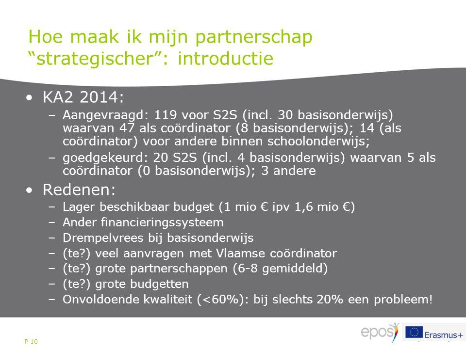 Hoe maak ik mijn partnerschap strategischer : introductie