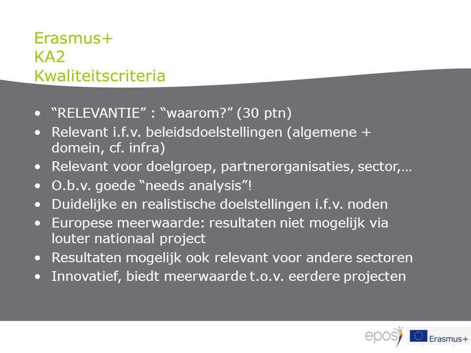 Erasmus+ KA2 Kwaliteitscriteria RELEVANTIE : waarom (30 ptn)
