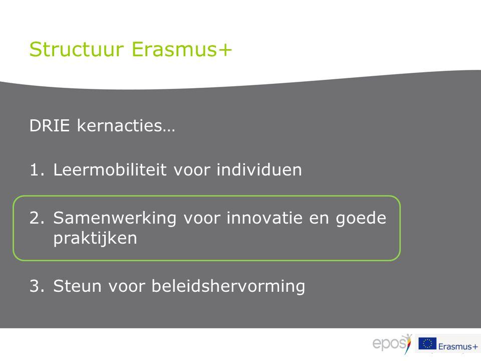 Structuur Erasmus+ DRIE kernacties… Leermobiliteit voor individuen