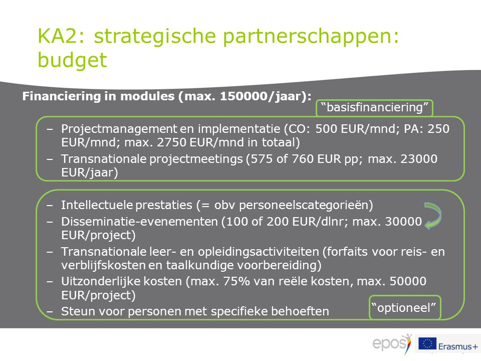 KA2: strategische partnerschappen: budget