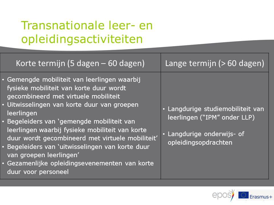 Transnationale leer- en opleidingsactiviteiten