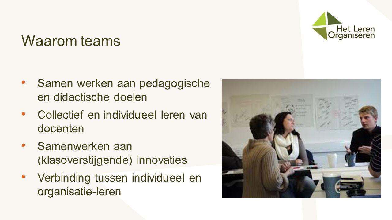Waarom teams Samen werken aan pedagogische en didactische doelen