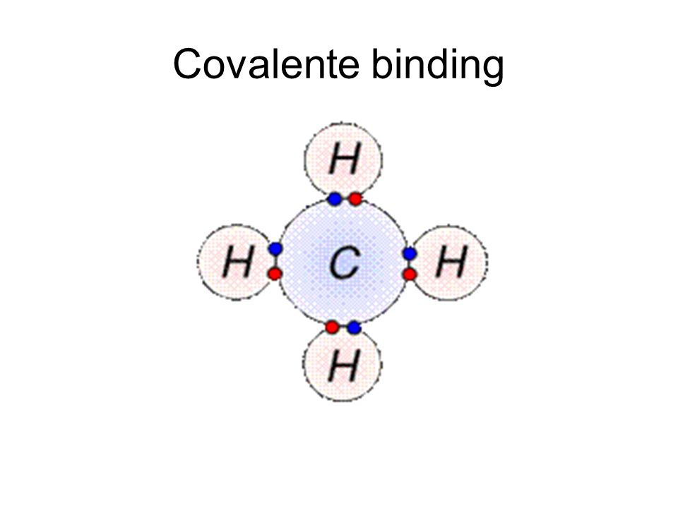 Covalente binding