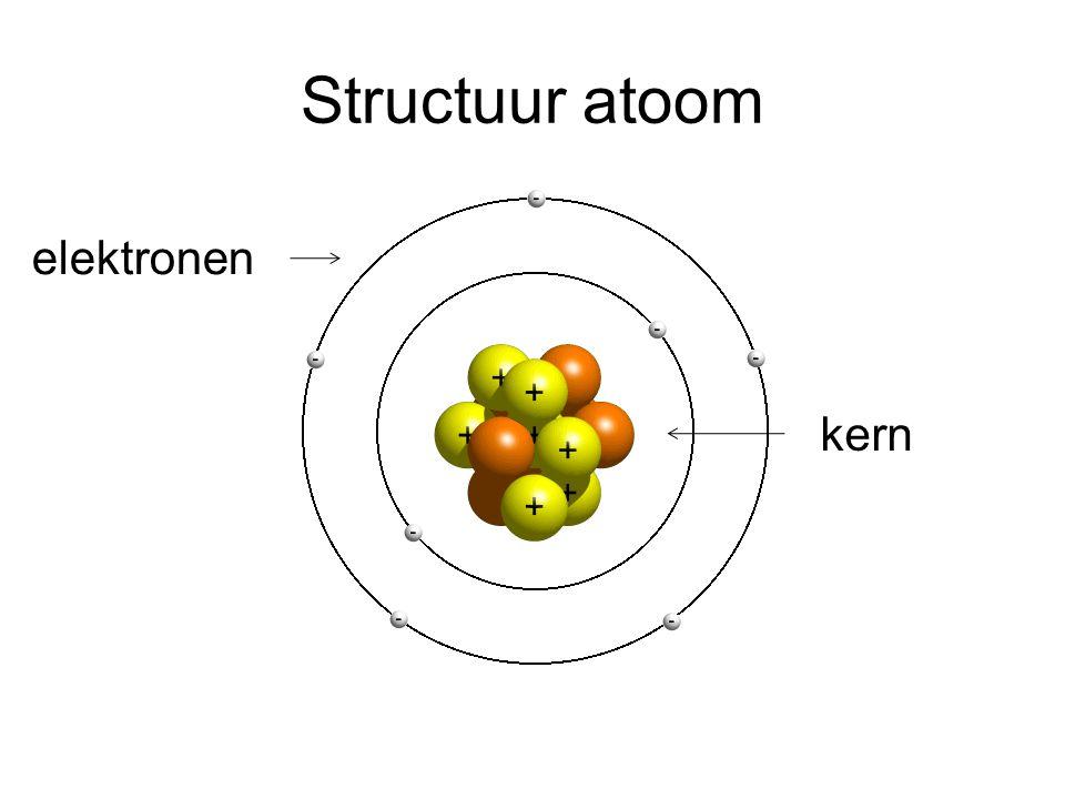 Structuur atoom elektronen kern