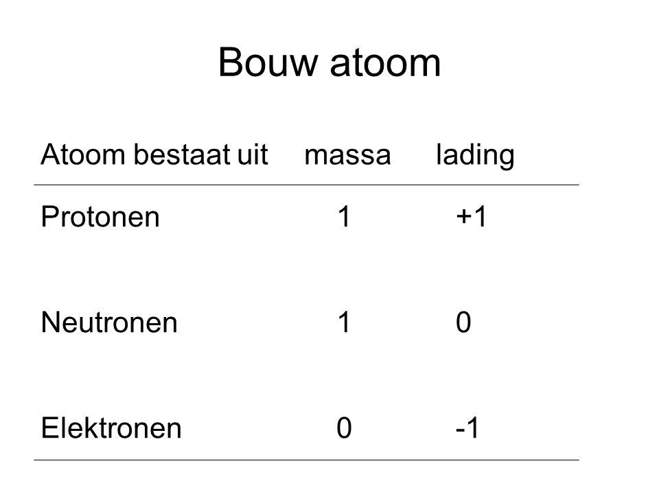 Bouw atoom Atoom bestaat uit massa lading Protonen Neutronen