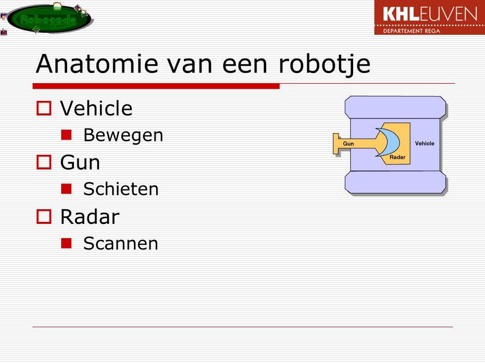 Anatomie van een robotje