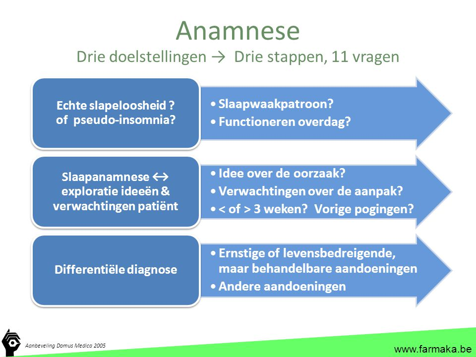 Anamnese Drie doelstellingen → Drie stappen, 11 vragen